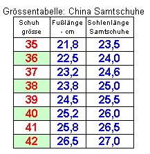 China-Samtschuhe: Grössentabelle